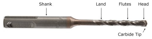 SDS Carbide Bit